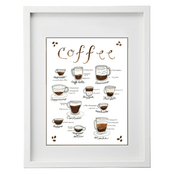 Types of Coffee Print Marcella Kriebel