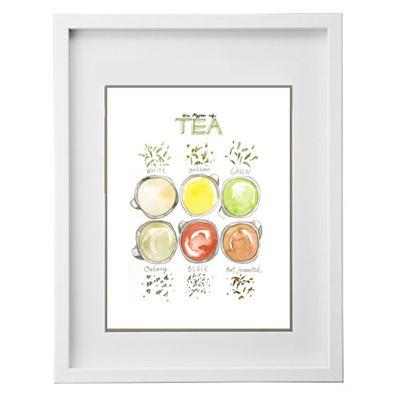Types of Tea Print Marcella Kriebel